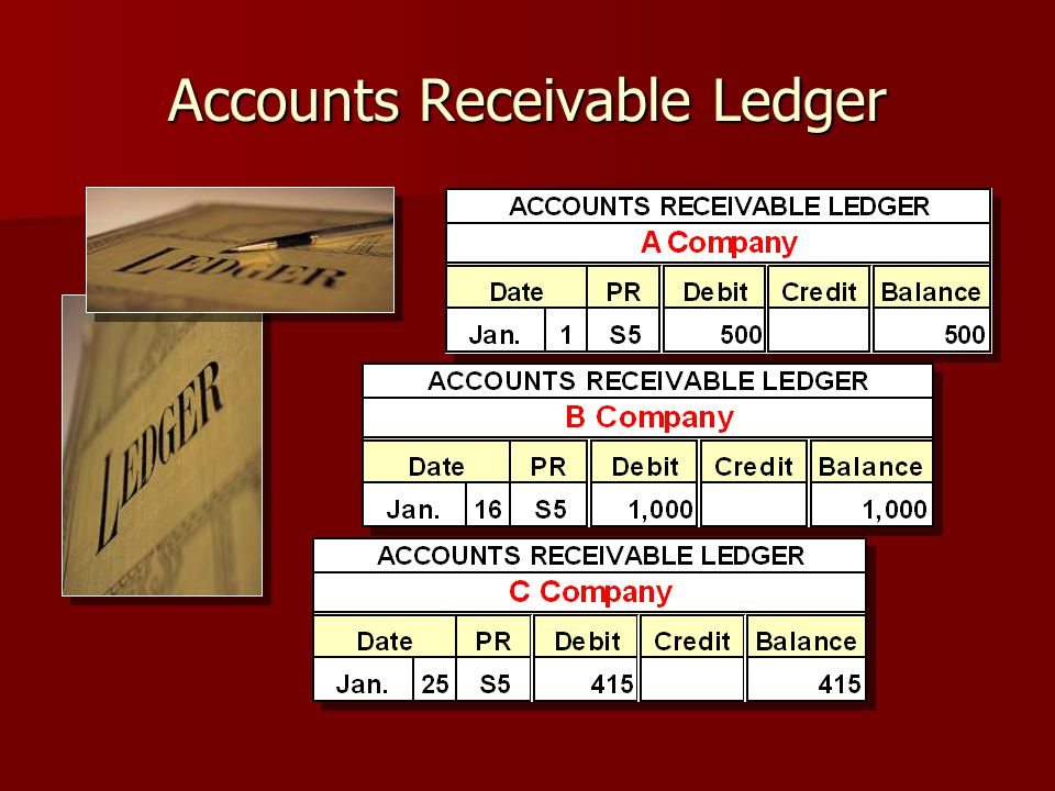 General ledger General ledger is the principal ledger, which contains all of the balance sheet and income statement accounts General ledger is the principal ledger, which contains all of the balance sheet and income statement accounts Each subsidiary ledger is represented in the general ledger by a summarizing account, called a controlling account Each subsidiary ledger is represented in the general ledger by a summarizing account, called a controlling account The balance in the controlling accounts must equal the sum of the balances in the subsidiary ledgers The balance in the controlling accounts must equal the sum of the balances in the subsidiary ledgers