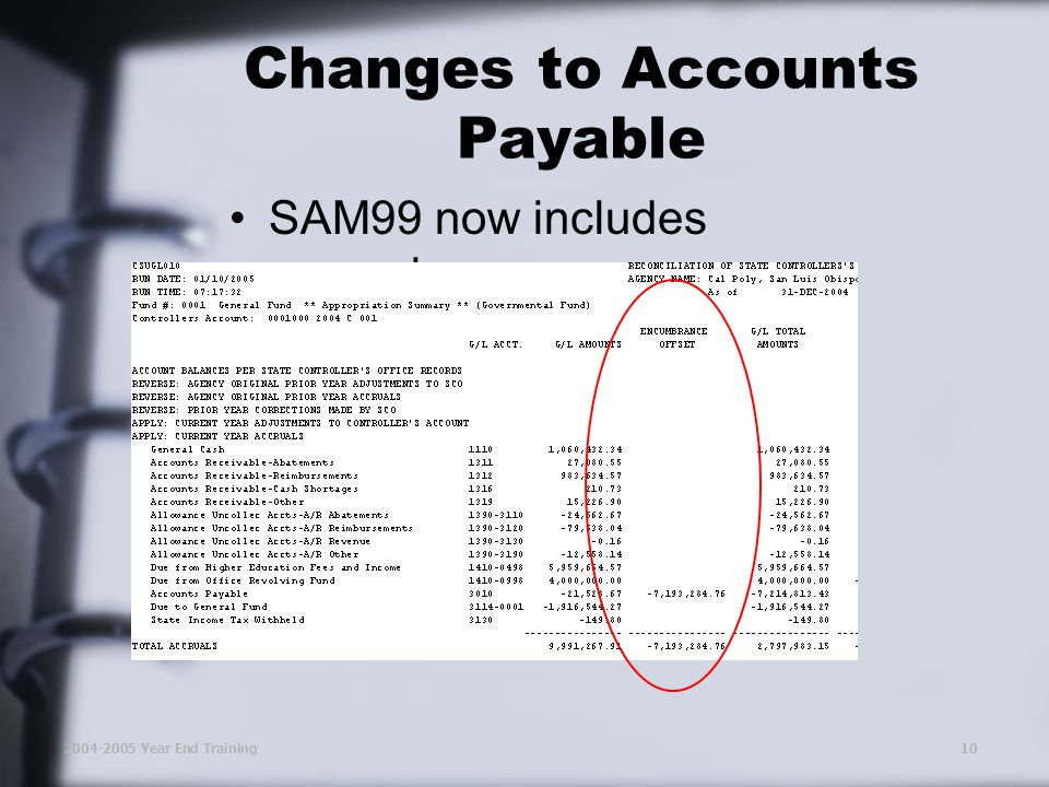 2004-2005 Year End Training10 Changes to Accounts Payable SAM99 now includes encumbrances