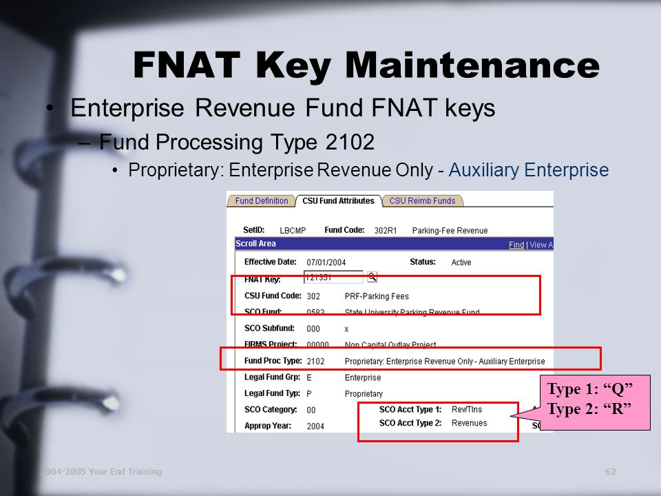 2004-2005 Year End Training62 FNAT Key Maintenance Enterprise Revenue Fund FNAT keys –Fund Processing Type 2102 Proprietary: Enterprise Revenue Only - Auxiliary Enterprise Type 1: Q Type 2: R