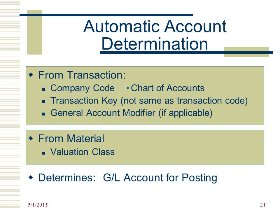 5/1/2015 21 Automatic Account Determination  From Transaction: Company Code Chart of Accounts Transaction Key (not same as transaction code) General