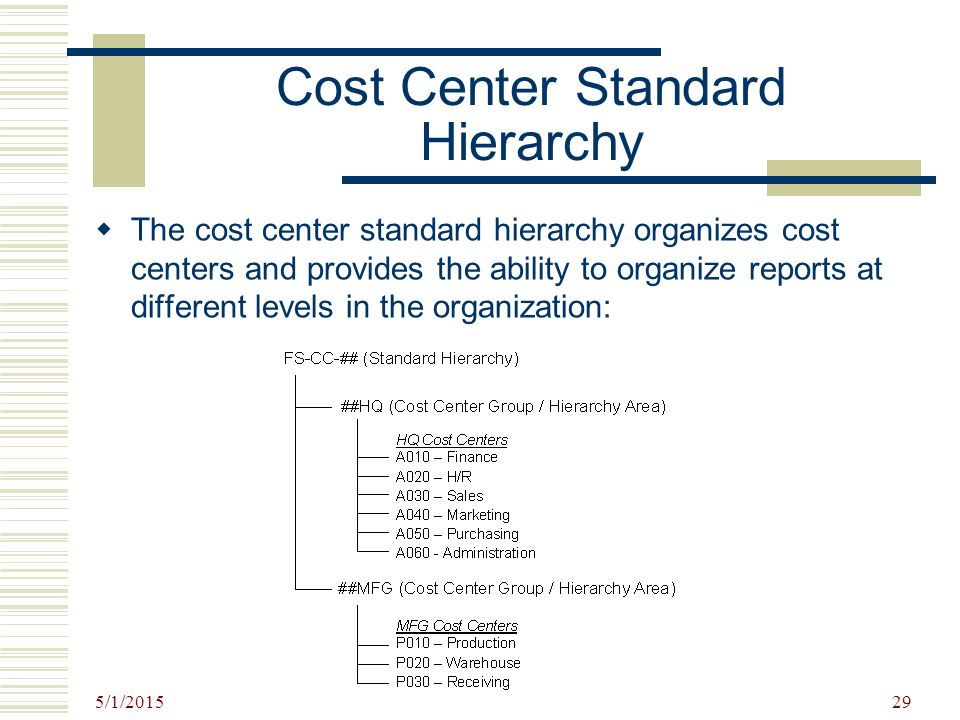 5/1/2015 29 Cost Center Standard Hierarchy  The cost center standard hierarchy organizes cost centers and provides the ability to organize reports at