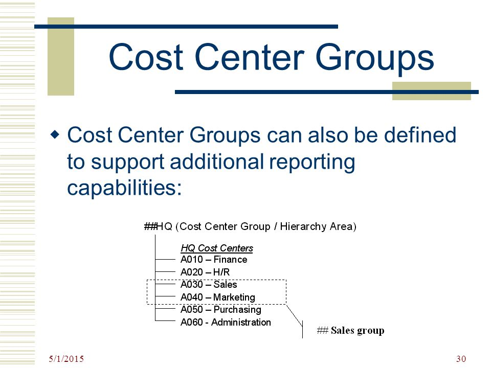 5/1/2015 30 Cost Center Groups  Cost Center Groups can also be defined to support additional reporting capabilities: