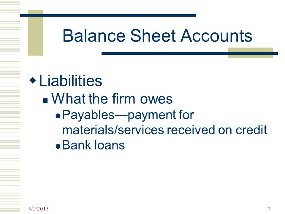 5/1/2015 7 Balance Sheet Accounts  Liabilities What the firm owes Payables—payment for materials/services received on credit Bank loans