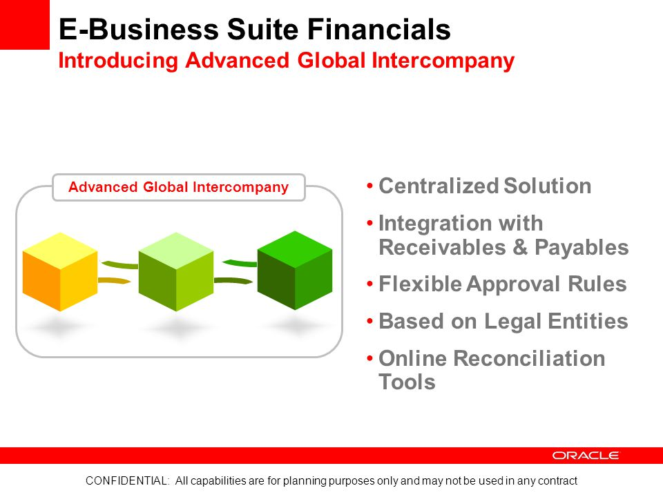 CONFIDENTIAL: All capabilities are for planning purposes only and may not be used in any contract E-Business Suite Financials Introducing Advanced Glo