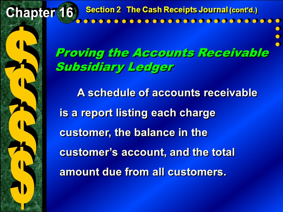 Proving the Accounts Receivable Subsidiary Ledger Section 2The Cash Receipts Journal (cont'd.) A schedule of accounts receivable is a report listing e