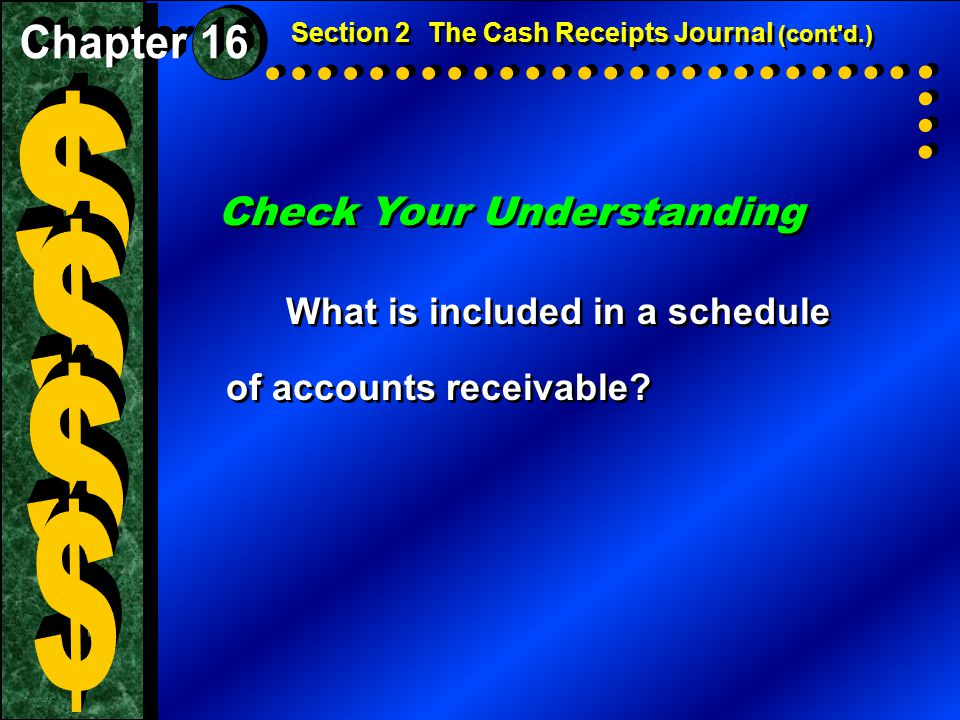Check Your Understanding What is included in a schedule of accounts receivable? Section 2The Cash Receipts Journal (cont'd.)