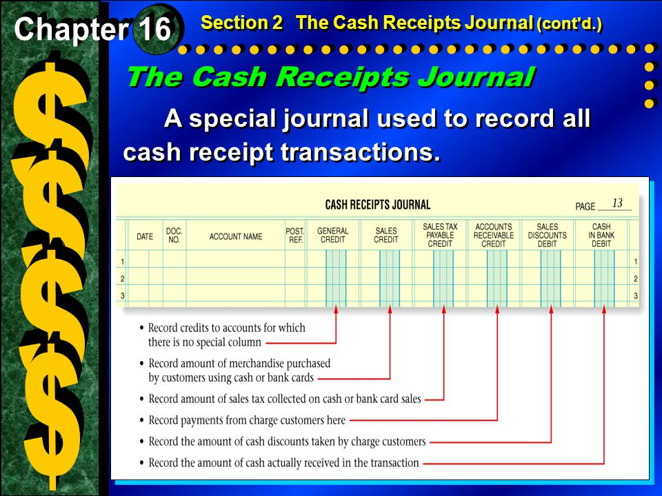 The Cash Receipts Journal A special journal used to record all cash receipt transactions. The Cash Receipts Journal A special journal used to record a