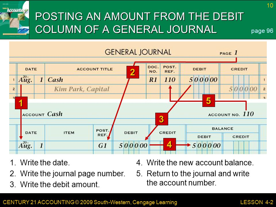 CENTURY 21 ACCOUNTING © 2009 South-Western, Cengage Learning 10 LESSON 4-2 1.Write the date.4.Write the new account balance.