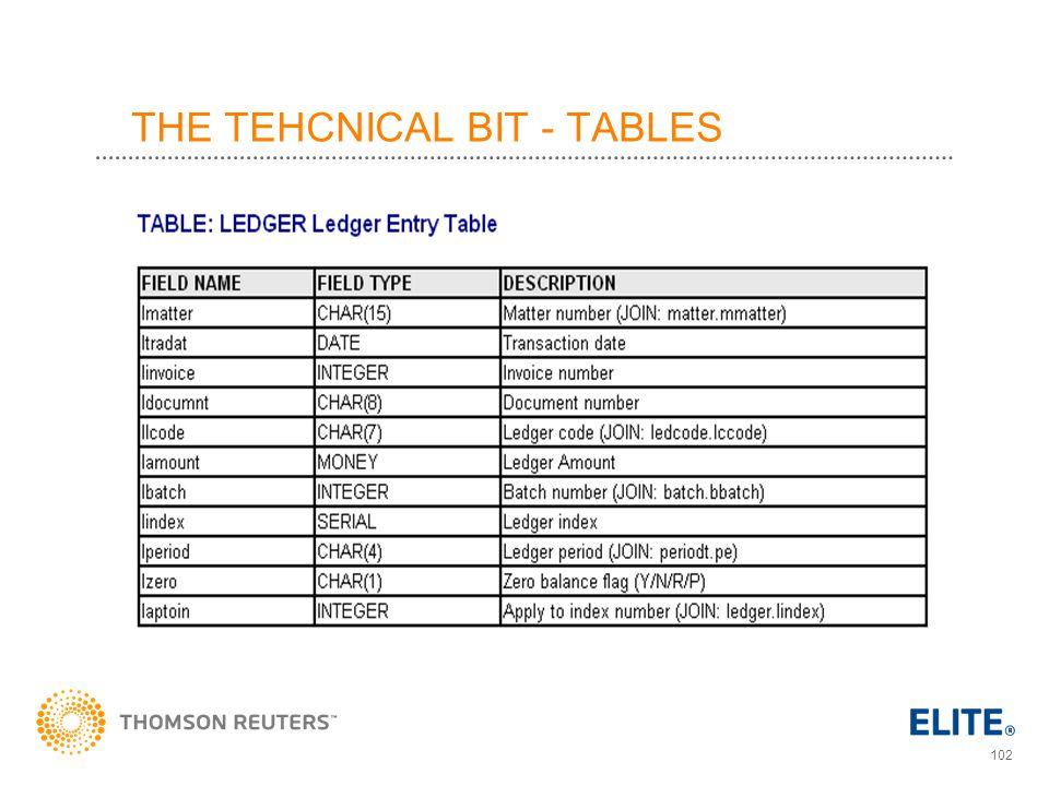 102 THE TEHCNICAL BIT - TABLES