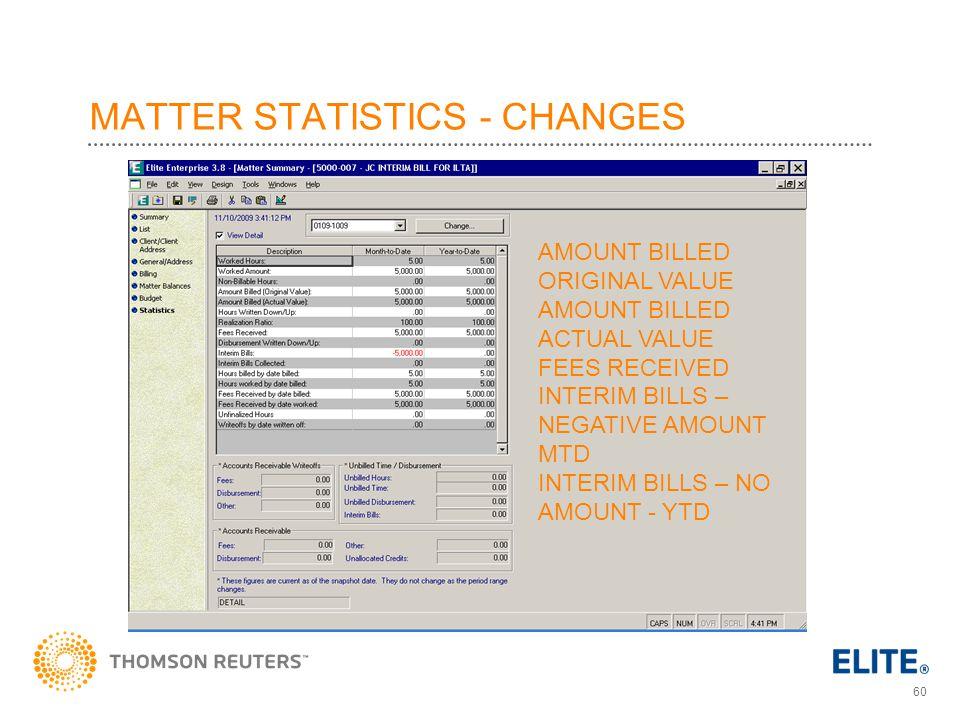60 MATTER STATISTICS - CHANGES AMOUNT BILLED ORIGINAL VALUE AMOUNT BILLED ACTUAL VALUE FEES RECEIVED INTERIM BILLS – NEGATIVE AMOUNT MTD INTERIM BILLS – NO AMOUNT - YTD
