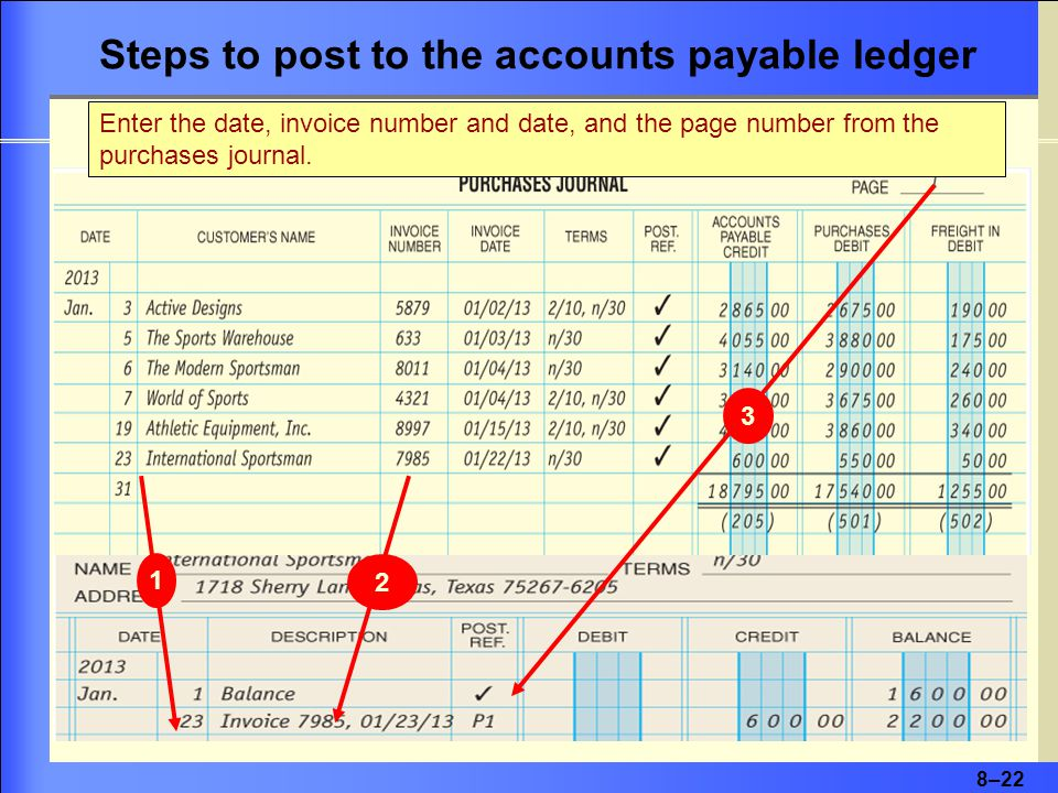 8–22 Enter the date, invoice number and date, and the page number from the purchases journal. 1 2 3 Steps to post to the accounts payable ledger