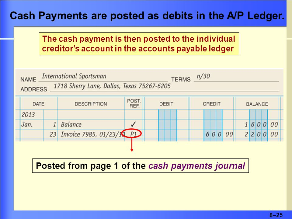8–25 The cash payment is then posted to the individual creditor's account in the accounts payable ledger Posted from page 1 of the cash payments journal Cash Payments are posted as debits in the A/P Ledger.