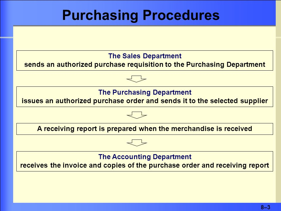 8–3 The Accounting Department receives the invoice and copies of the purchase order and receiving report The Purchasing Department issues an authorized purchase order and sends it to the selected supplier The Sales Department sends an authorized purchase requisition to the Purchasing Department A receiving report is prepared when the merchandise is received Purchasing Procedures
