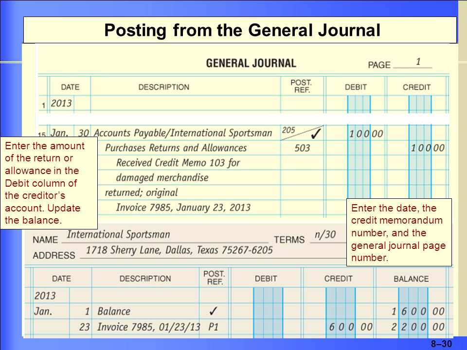 8–30 Posting from the General Journal Enter the amount of the return or allowance in the Debit column of the creditor's account. Update the balance. E