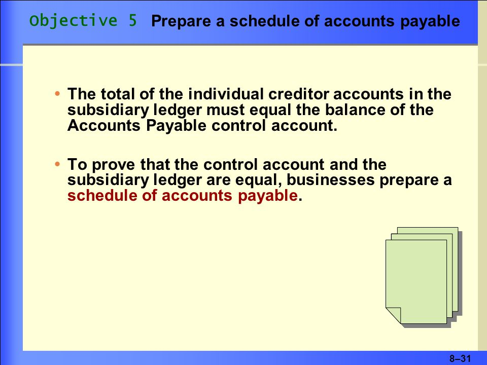 8–31  The total of the individual creditor accounts in the subsidiary ledger must equal the balance of the Accounts Payable control account.
