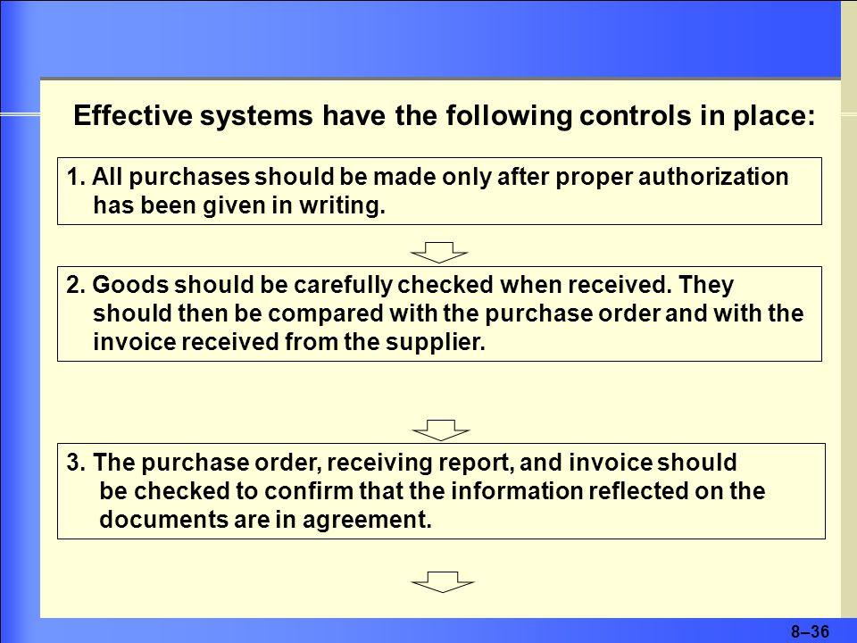 8–36 2. Goods should be carefully checked when received. They should then be compared with the purchase order and with the invoice received from the s