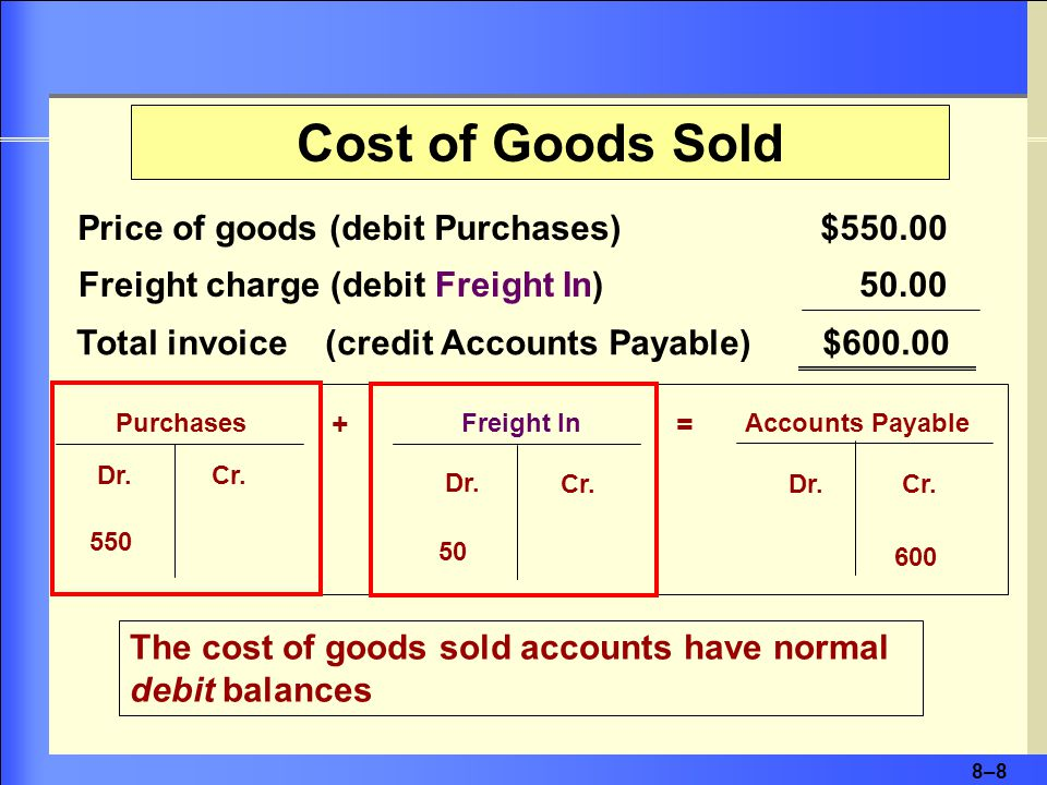 8–29 Purchase Allowance Accounts Payable 100 Purchases Returns and Allowances 100