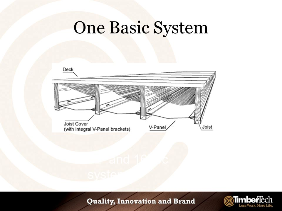 One Basic System 12 and 16 oc systems