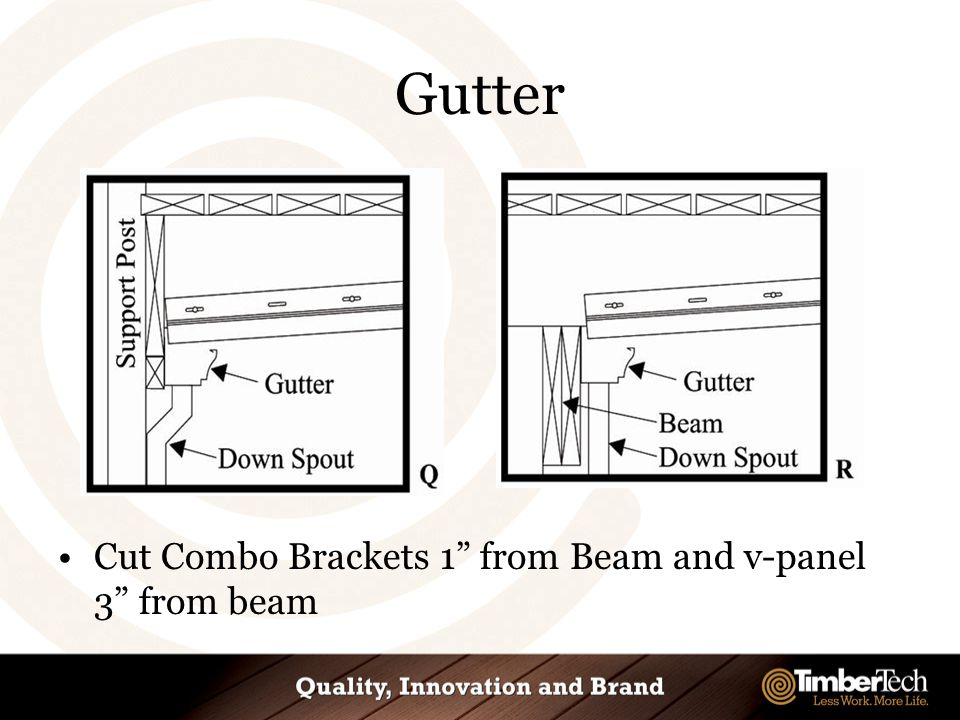 Gutter Cut Combo Brackets 1 from Beam and v-panel 3 from beam