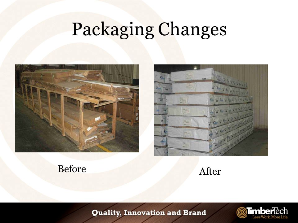 Packaging Changes Before After