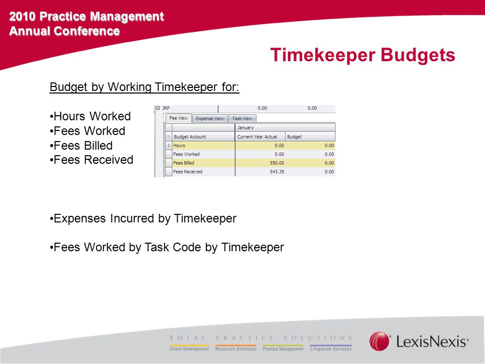 2010 Practice Management Annual Conference Timekeeper Budgets Budget by Working Timekeeper for: Hours Worked Fees Worked Fees Billed Fees Received Exp