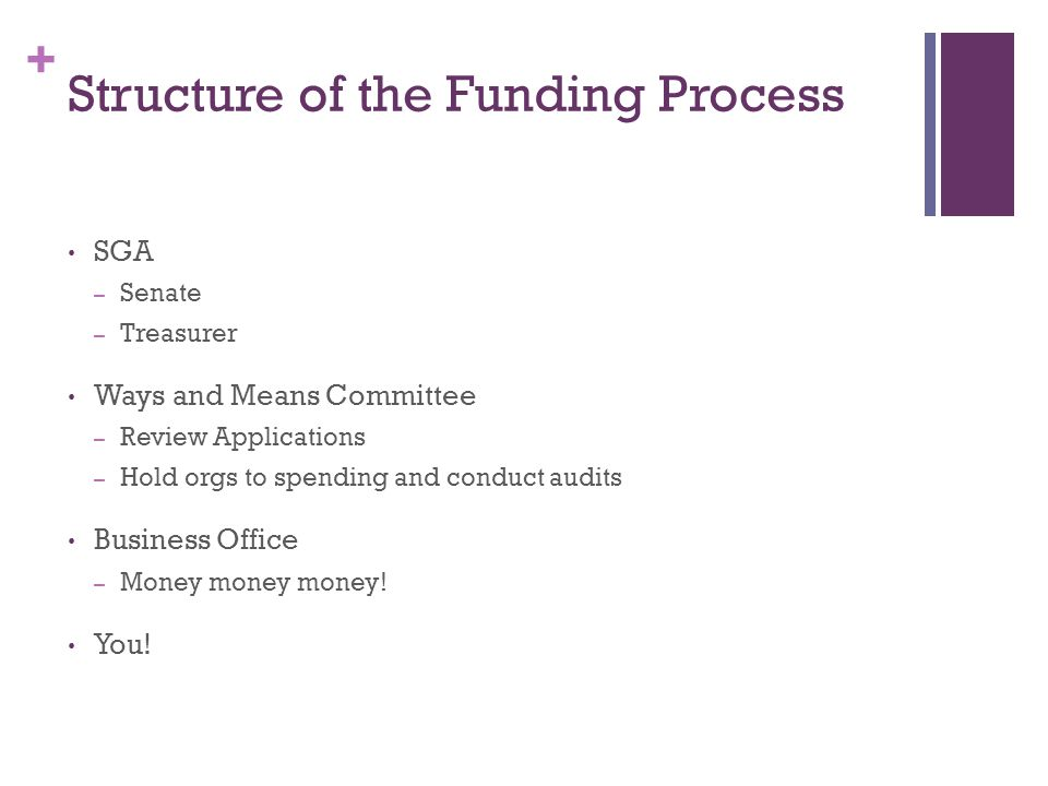 + Structure of the Funding Process SGA – Senate – Treasurer Ways and Means Committee – Review Applications – Hold orgs to spending and conduct audits Business Office – Money money money.