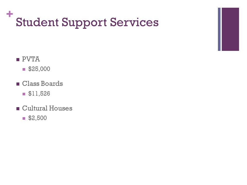 + Student Support Services PVTA $25,000 Class Boards $11,526 Cultural Houses $2,500