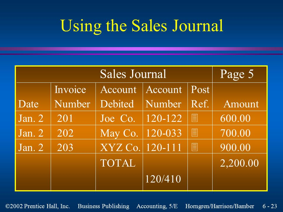 6 - 22 ©2002 Prentice Hall, Inc. Business Publishing Accounting, 5/E Horngren/Harrison/Bamber Special Journals l What are special journals? l They are