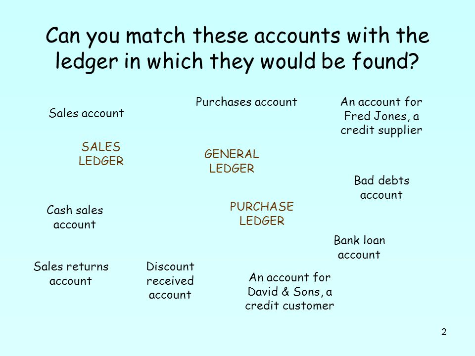 3 What are control accounts.
