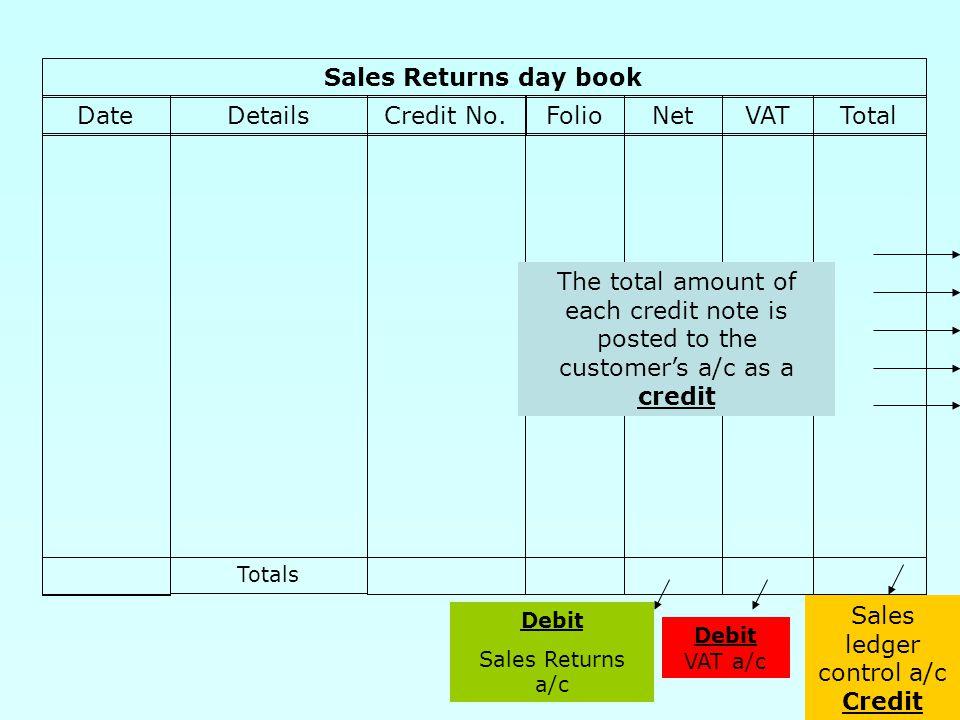 8 Cash receipts book DateDetailsFolioDisc.CashBankSales ledger Inter est Misc.Rent rec'd VATCash sales 99.00 Sales ledger control a/c Credit 6.00 G.