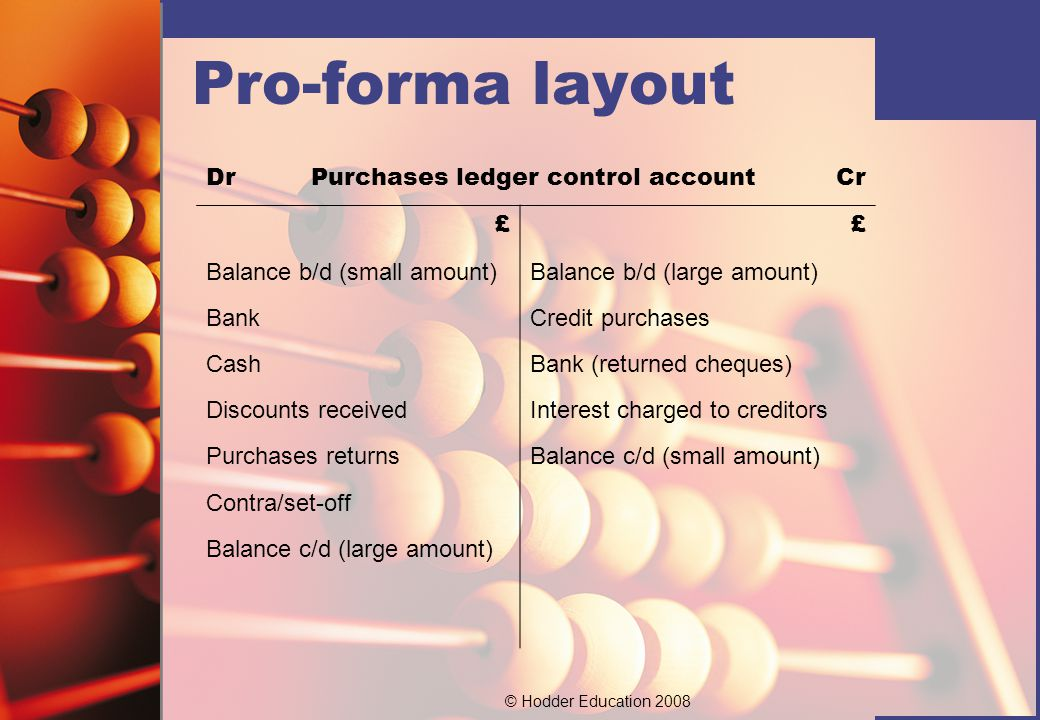 © Hodder Education 2008 Pro-forma layout DrPurchases ledger control accountCr ££ Balance b/d (small amount)Balance b/d (large amount) BankCredit purch
