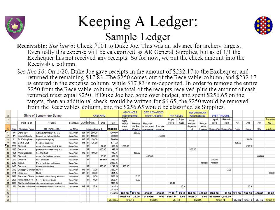 Keeping A Ledger: Sample Ledger Receivable: See line 6: Check #101 to Duke Joe.