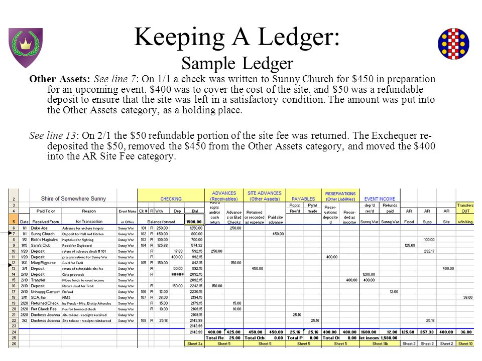Keeping A Ledger: Sample Ledger Other Assets: See line 7: On 1/1 a check was written to Sunny Church for $450 in preparation for an upcoming event.
