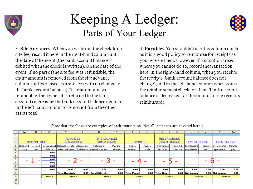 Keeping A Ledger: Sample Ledger Deposits: See line 14: The Exchequer is depositing the gate proceeds from Sunny War.