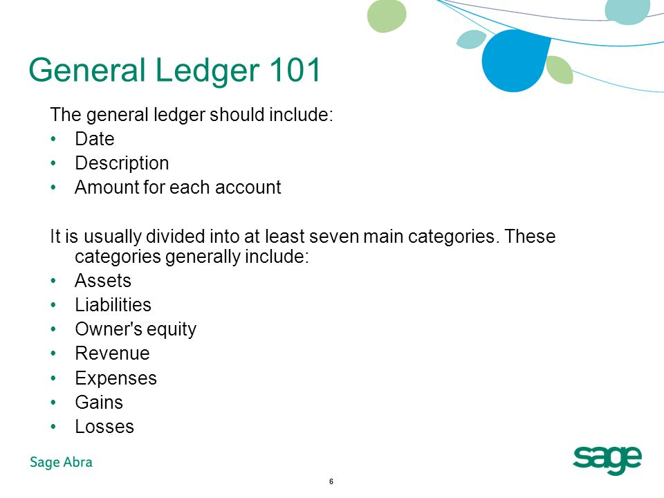 6 General Ledger 101 The general ledger should include: Date Description Amount for each account It is usually divided into at least seven main categories.