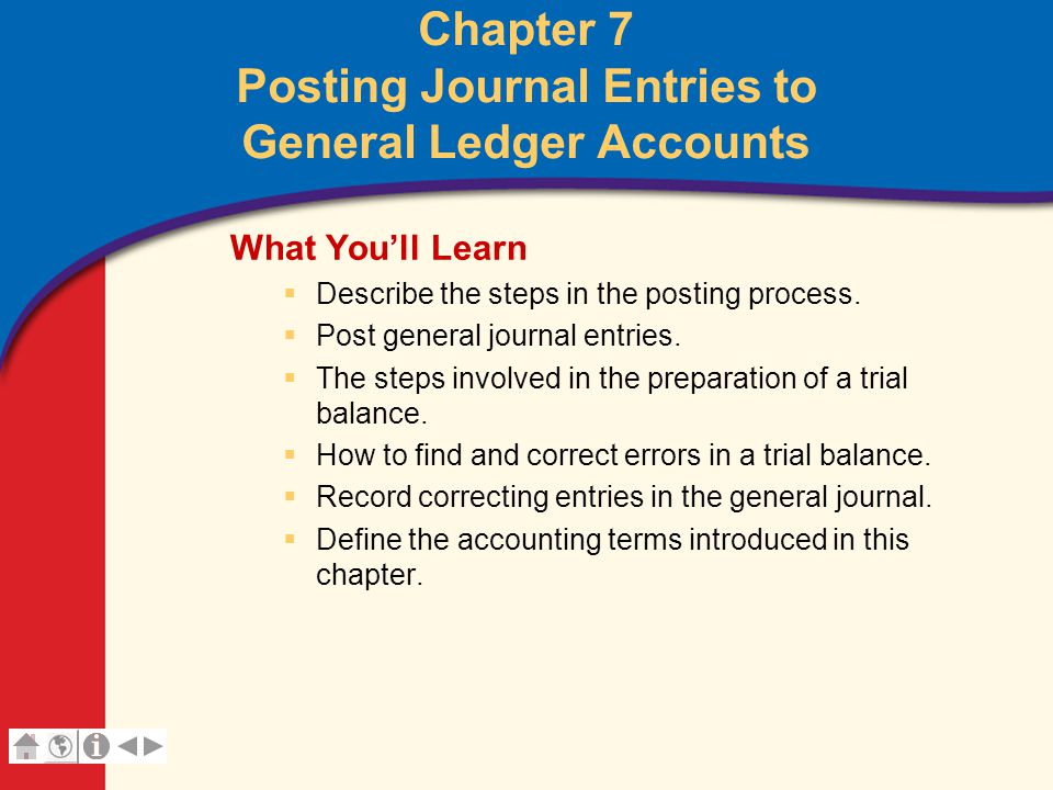 22 Glencoe Accounting Unit 2 Chapter 7 Copyright © by The McGraw-Hill Companies, Inc.