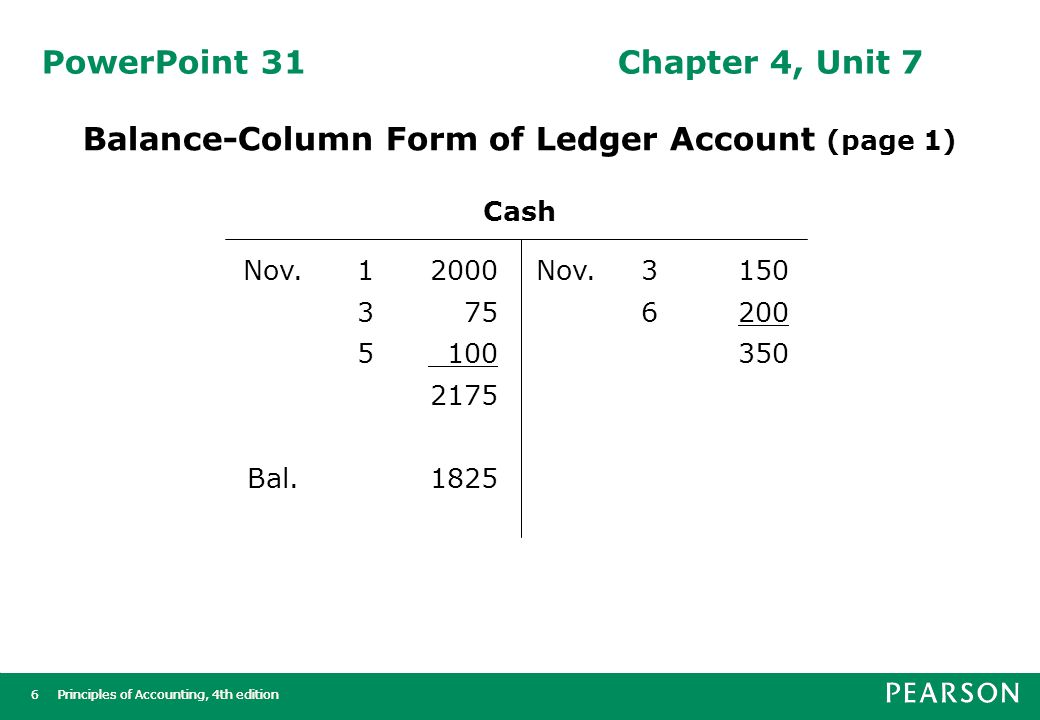 Principles of Accounting, 4th edition6 6 PowerPoint 31Chapter 4, Unit 7 Balance-Column Form of Ledger Account (page 1) Cash Nov.