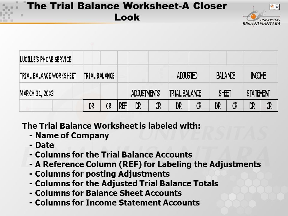Using Excel to Prepare Trial Balance Worksheets. What are Trial ...