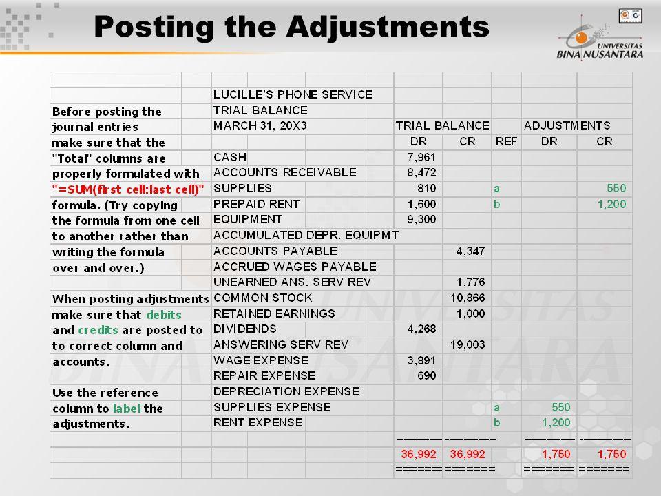 Posting the Adjustments