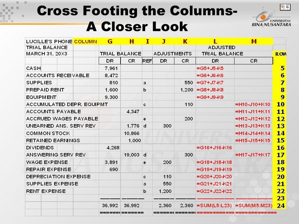 Cross Footing the Columns- A Closer Look
