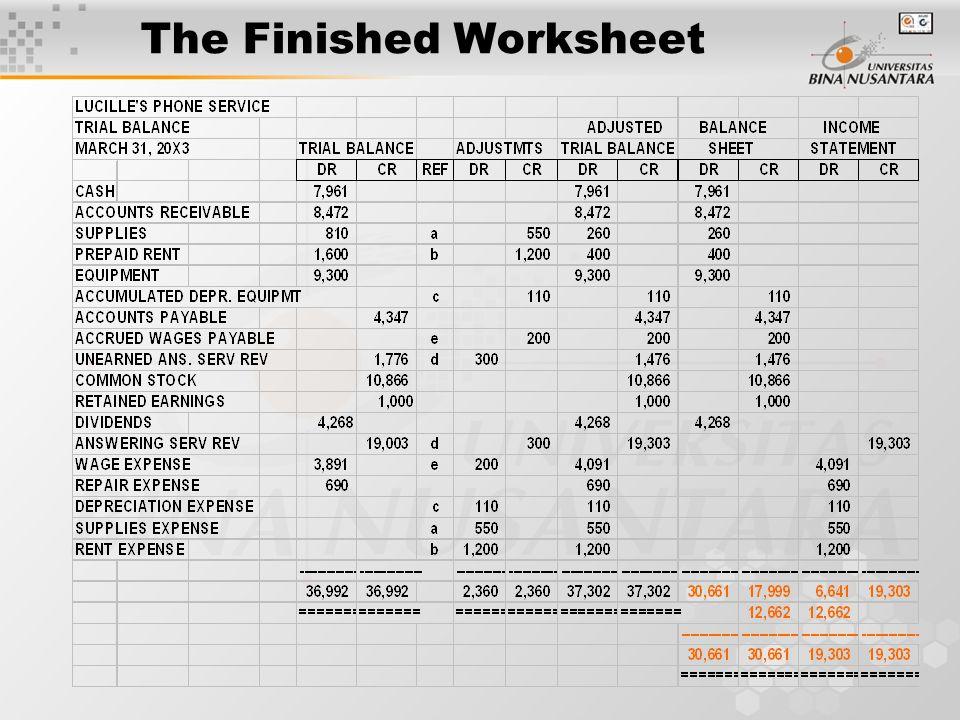 The Finished Worksheet