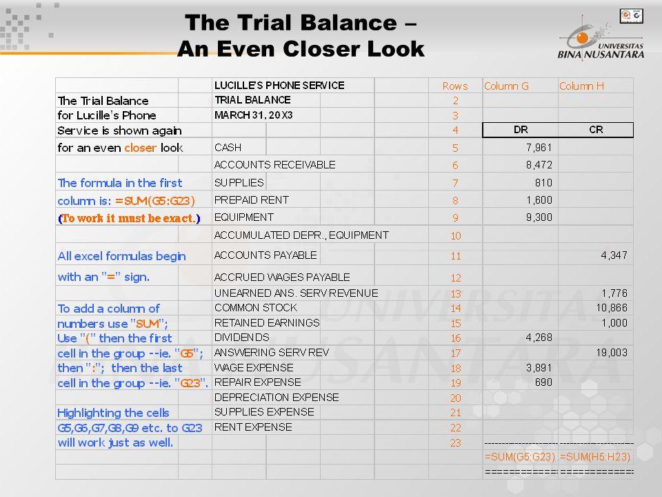 The Trial Balance – An Even Closer Look