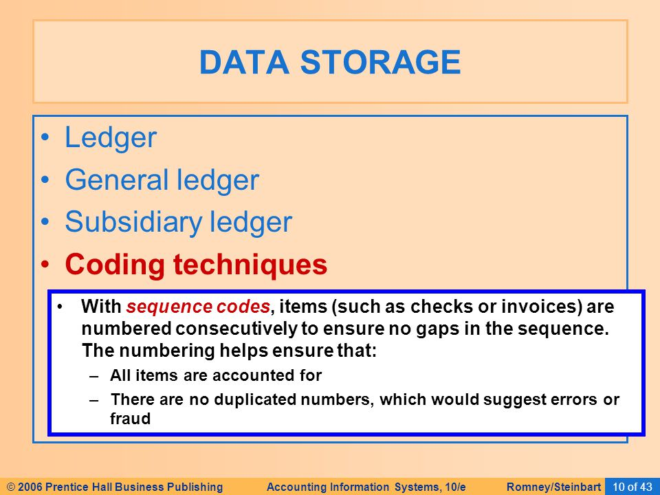 © 2006 Prentice Hall Business Publishing Accounting Information Systems, 10/e Romney/Steinbart10 of 43 Ledger General ledger Subsidiary ledger Coding