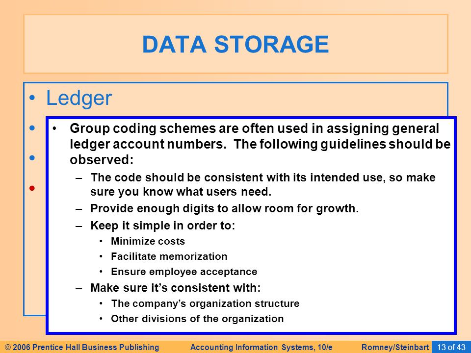 © 2006 Prentice Hall Business Publishing Accounting Information Systems, 10/e Romney/Steinbart13 of 43 Ledger General ledger Subsidiary ledger Coding techniques DATA STORAGE Group coding schemes are often used in assigning general ledger account numbers.