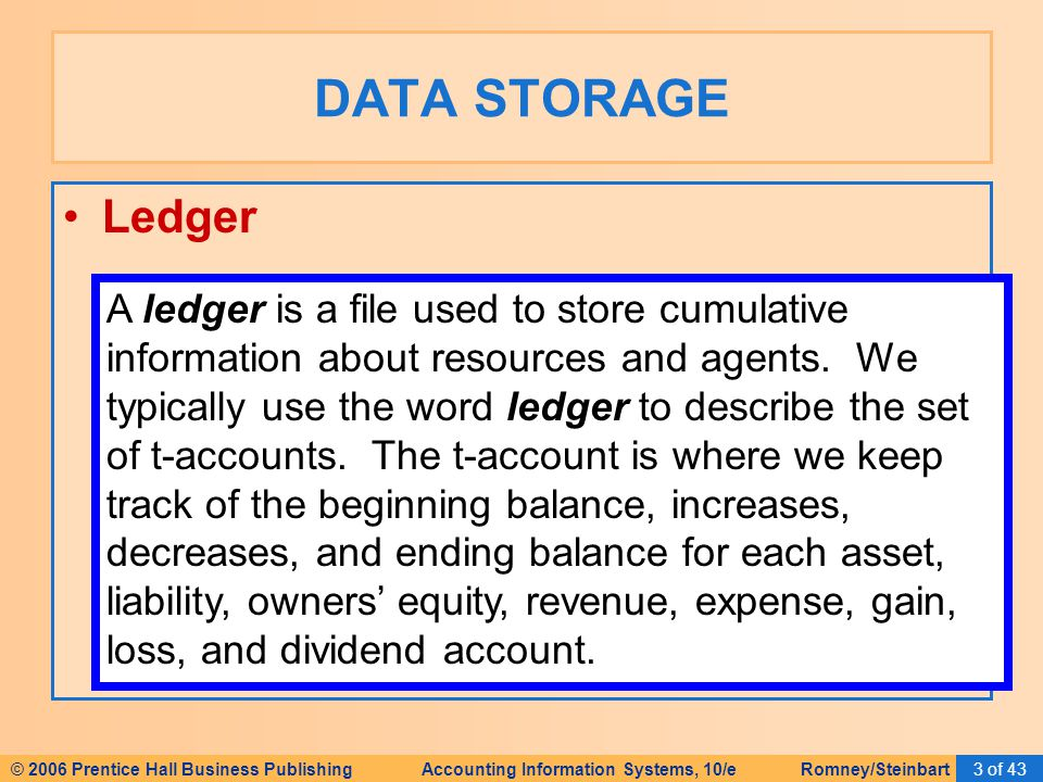 © 2006 Prentice Hall Business Publishing Accounting Information Systems, 10/e Romney/Steinbart3 of 43 Ledger DATA STORAGE A ledger is a file used to s