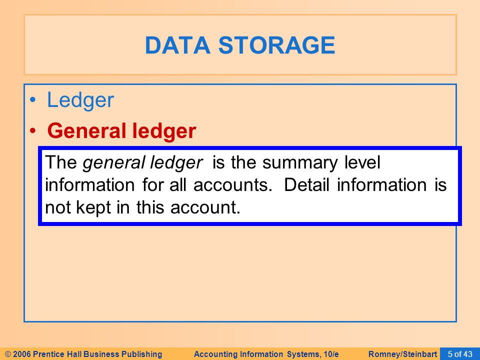 © 2006 Prentice Hall Business Publishing Accounting Information Systems, 10/e Romney/Steinbart5 of 43 Ledger General ledger DATA STORAGE The general l