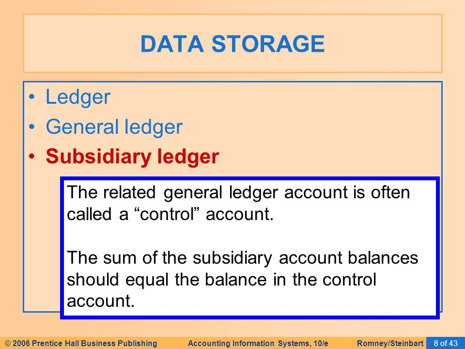 © 2006 Prentice Hall Business Publishing Accounting Information Systems, 10/e Romney/Steinbart8 of 43 Ledger General ledger Subsidiary ledger DATA STORAGE The related general ledger account is often called a control account.