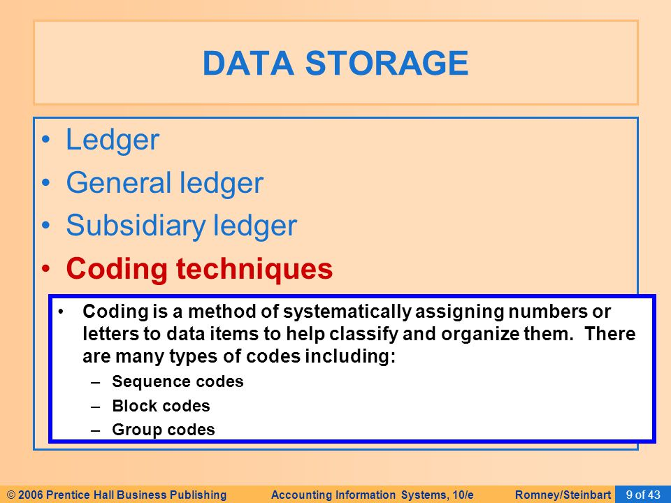© 2006 Prentice Hall Business Publishing Accounting Information Systems, 10/e Romney/Steinbart9 of 43 Ledger General ledger Subsidiary ledger Coding techniques DATA STORAGE Coding is a method of systematically assigning numbers or letters to data items to help classify and organize them.