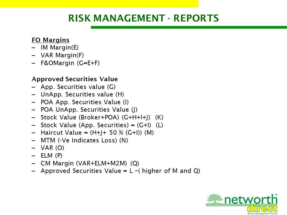 FO Margins – IM Margin(E) – VAR Margin(F) – F&OMargin (G=E+F) Approved Securities Value – App.