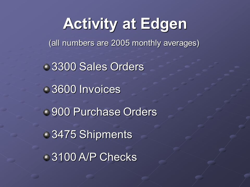 Activity at Edgen (all numbers are 2005 monthly averages) 3300 Sales Orders 3600 Invoices 900 Purchase Orders 3475 Shipments 3100 A/P Checks